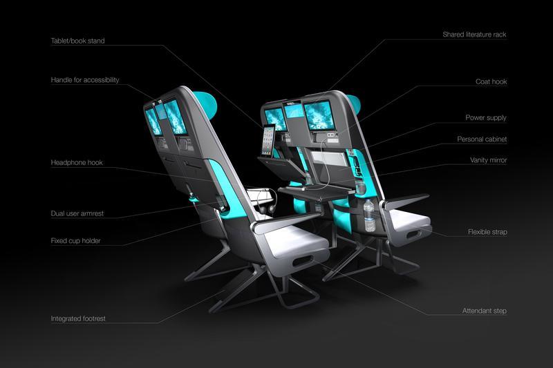Meerkat Seat Concept