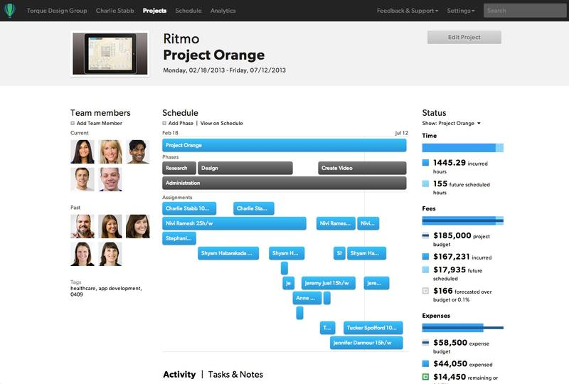 10,000ft Individual Project Pages