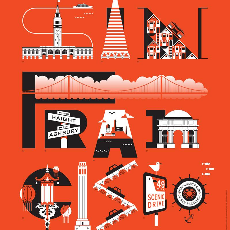 Discover San Francsico Poster Detail