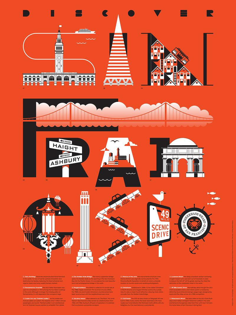 Discover San Francsico Poster