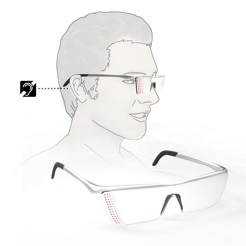 Alarm Glasses for Deaf