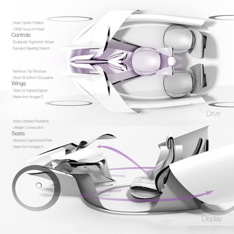 Design & Function