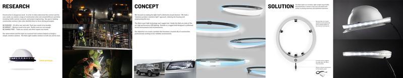 The Halo Light process
