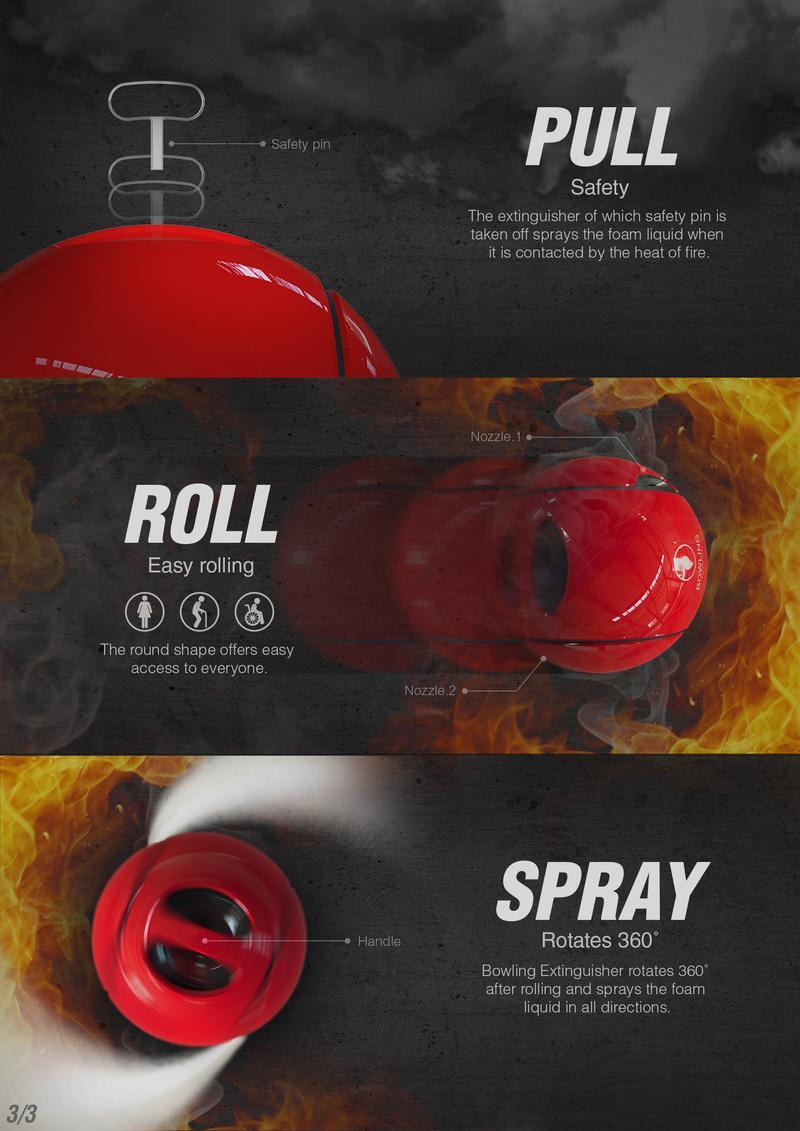 Bowling extinguisher 3