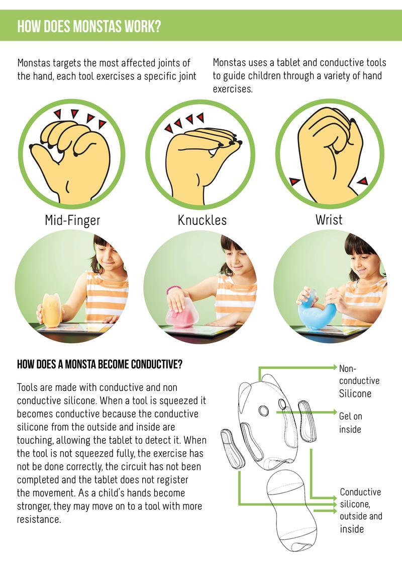 How does Monstas help children with arthritis