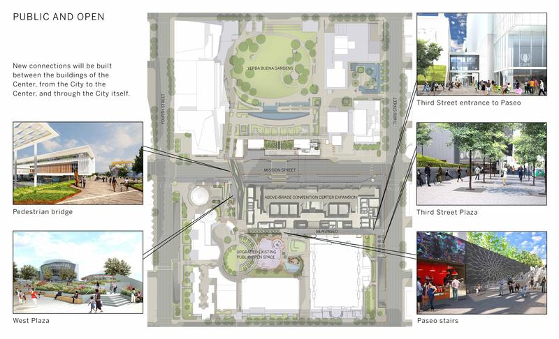 SIte plan with new public accessways and public open space highlighted. Renderings © Skidmore, Owings & Merrill LLP, with Mark Cavagnero Associates, 2015. Site plan © SOM, 2015. All rights reserved.