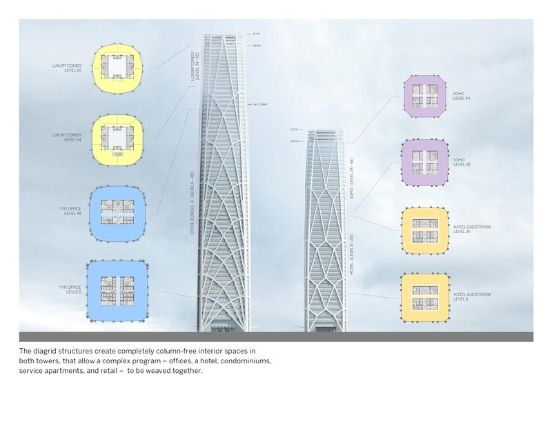 Typical floor plans of CITIC Financial Center towers in relation to program. Diagrams and renderings © Skidmore, Owings & Merrill LLP , 2015. All rights reserved.