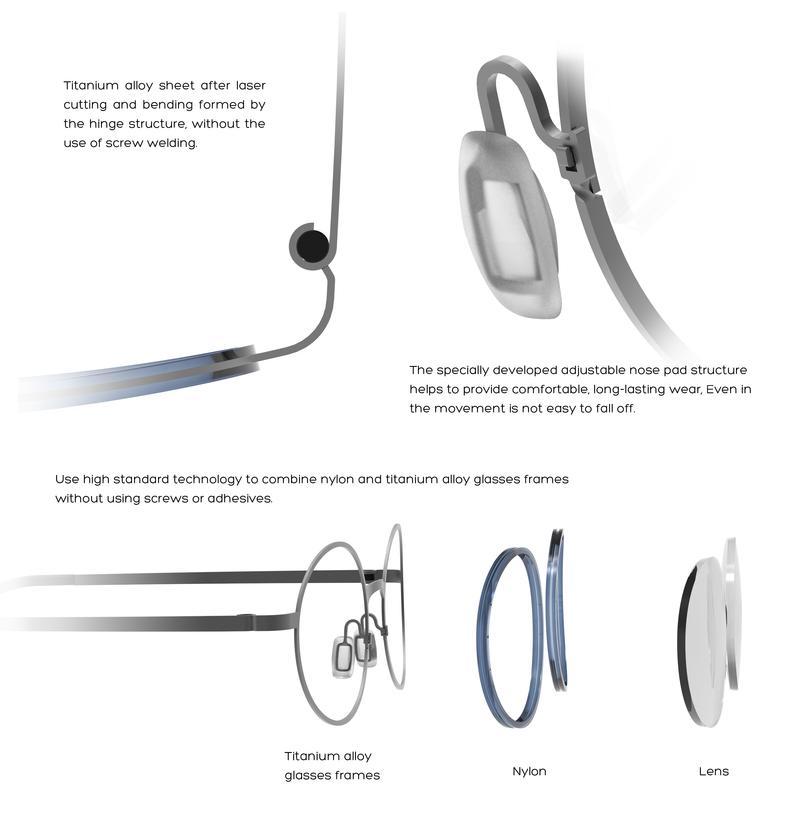 Design Description1