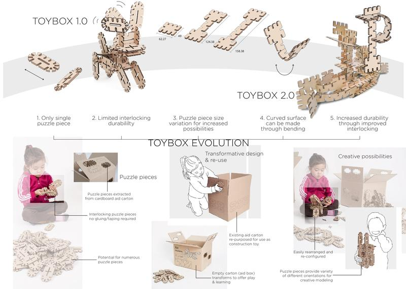 TOYBOX evolution