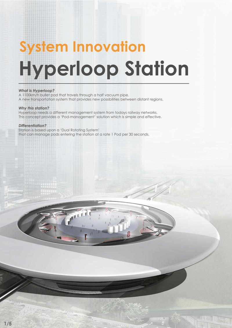 Hyperloop System Innovation